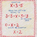 Seventh Grade Math