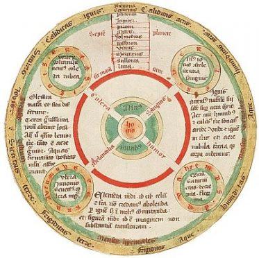 303: Typology of Avicenna