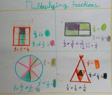 Fourth Grade Math Block