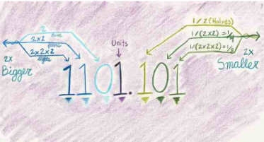 Eighth Grade Math Block