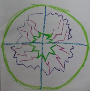 Fourth Grade Block Nine: Language, Grammar & Form Drawing